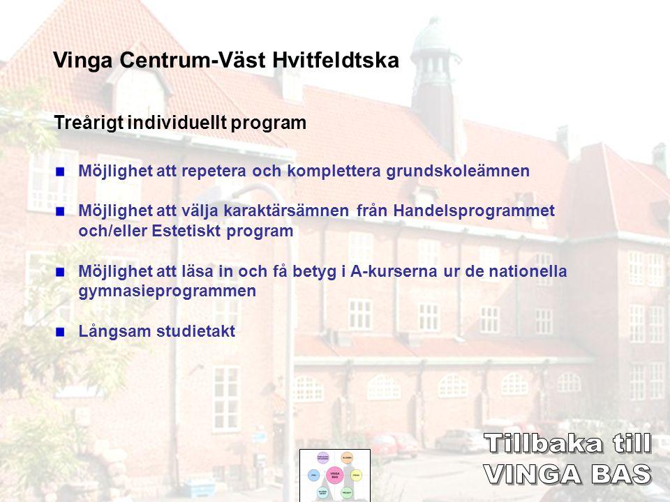 Vinga Centrum-Väst Hvitfeldtska Treårigt individuellt program Möjlighet att repetera och komplettera grundskoleämnen Möjlighet att välja karaktärsämne