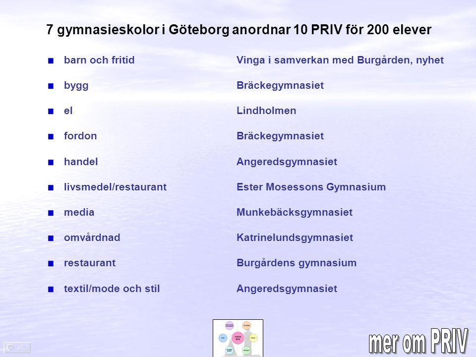7 gymnasieskolor i Göteborg anordnar 10 PRIV för 200 elever barn och fritid Vinga i samverkan med Burgården, nyhet bygg Bräckegymnasiet el Lindholmen