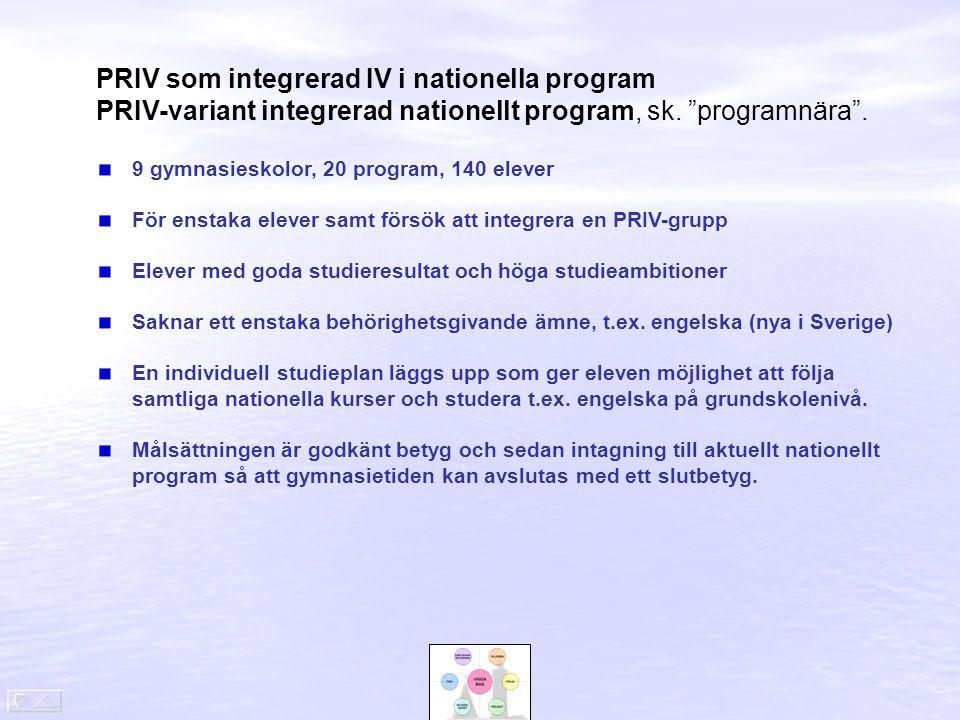 "PRIV som integrerad IV i nationella program PRIV-variant integrerad nationellt program, sk. ""programnära"". 9 gymnasieskolor, 20 program, 140 elever Fö"