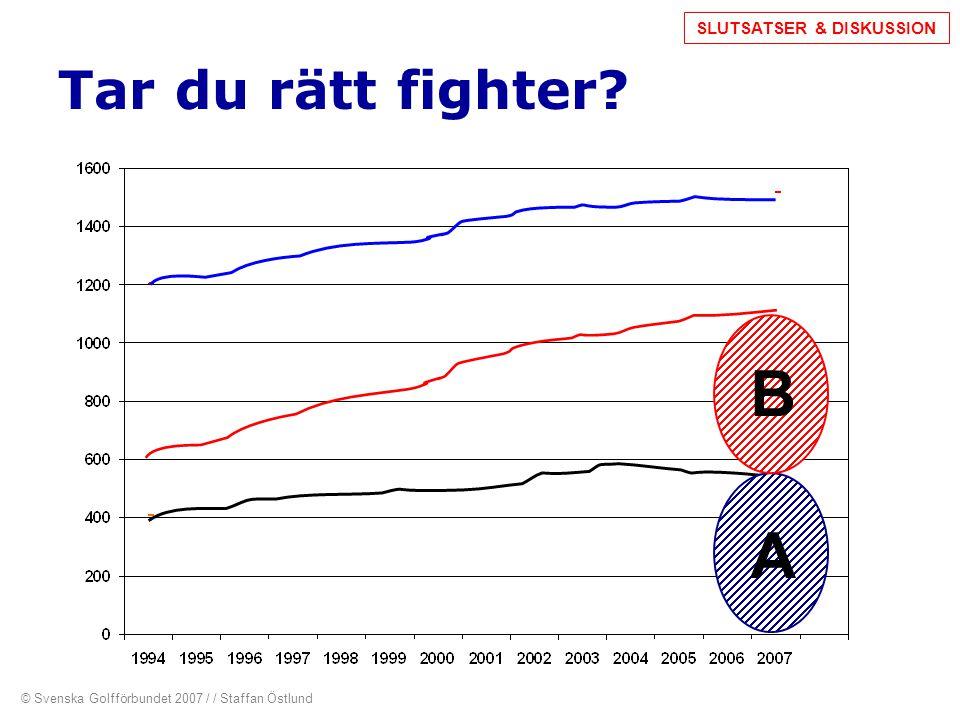 Tar du rätt fighter? © Svenska Golfförbundet 2007 / / Staffan Östlund A B SLUTSATSER & DISKUSSION