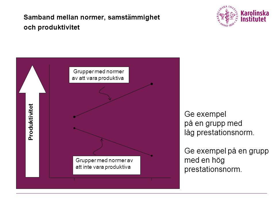 Samband mellan normer, samstämmighet och produktivitet Grupper med normer av att vara produktiva Grupper med normer av att inte vara produktiva Produk