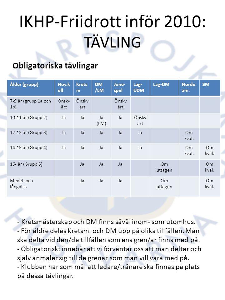 IKHP-Friidrott inför 2010: TÄVLING Obligatoriska tävlingar Ålder (grupp)Nov.k oll Krets m DM /LM June- spel Lag- UDM Lag-DMNorde am.