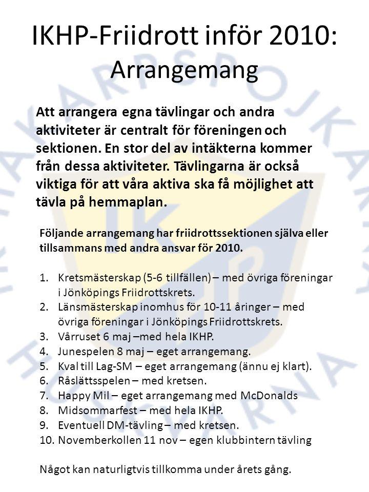 IKHP-Friidrott inför 2010: Arrangemang Att arrangera egna tävlingar och andra aktiviteter är centralt för föreningen och sektionen.