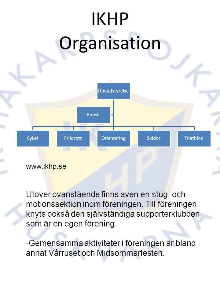 IKHP friidrott Organisation 2009 Styrelse Anders Grönvall – Sammankallande, träningsansvarig, kläder.