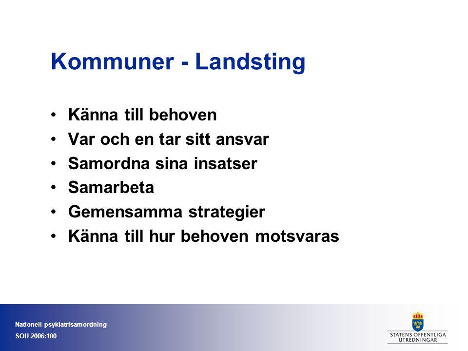 Nationell psykiatrisamordning SOU 2006:100 Kommuner - Landsting •Känna till behoven •Var och en tar sitt ansvar •Samordna sina insatser •Samarbeta •Gemensamma strategier •Känna till hur behoven motsvaras
