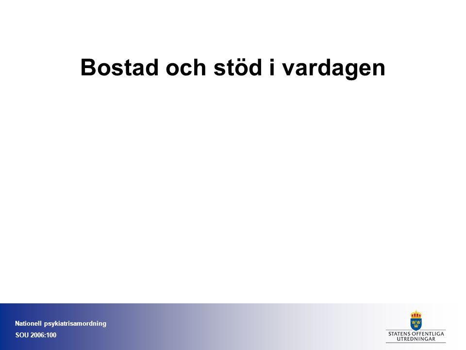 Nationell psykiatrisamordning SOU 2006:100 Bostad och stöd i vardagen