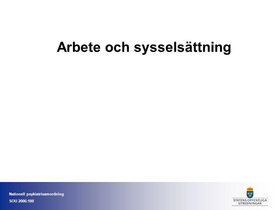 Nationell psykiatrisamordning SOU 2006:100 Arbete och sysselsättning
