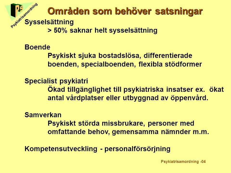 Områden som behöver satsningar Psykiatrisamordning -04 Psykiatrisamordning Sysselsättning > 50% saknar helt sysselsättning Boende Psykiskt sjuka bosta