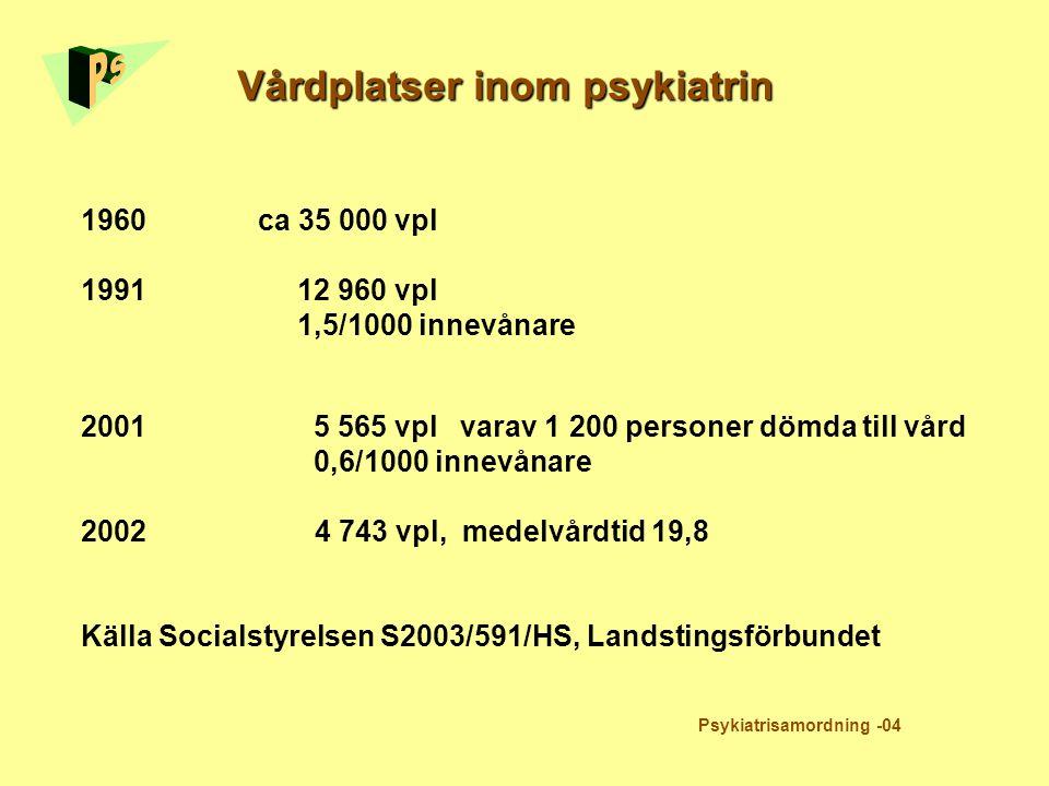 1960 ca 35 000 vpl 1991 12 960 vpl 1,5/1000 innevånare 2001 5 565 vpl varav 1 200 personer dömda till vård 0,6/1000 innevånare 2002 4 743 vpl, medelvå