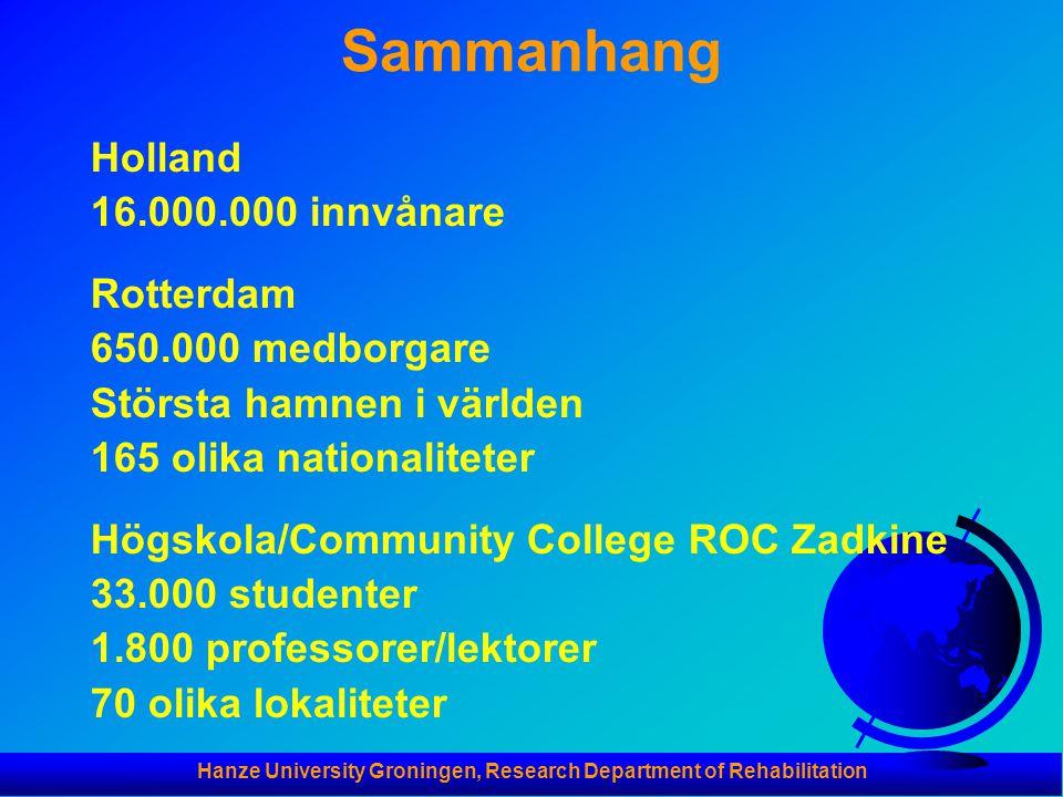Hanze University Groningen, Research Department of Rehabilitation Sammanhang Holland 16.000.000 innvånare Rotterdam 650.000 medborgare Största hamnen i världen 165 olika nationaliteter Högskola/Community College ROC Zadkine 33.000 studenter 1.800 professorer/lektorer 70 olika lokaliteter