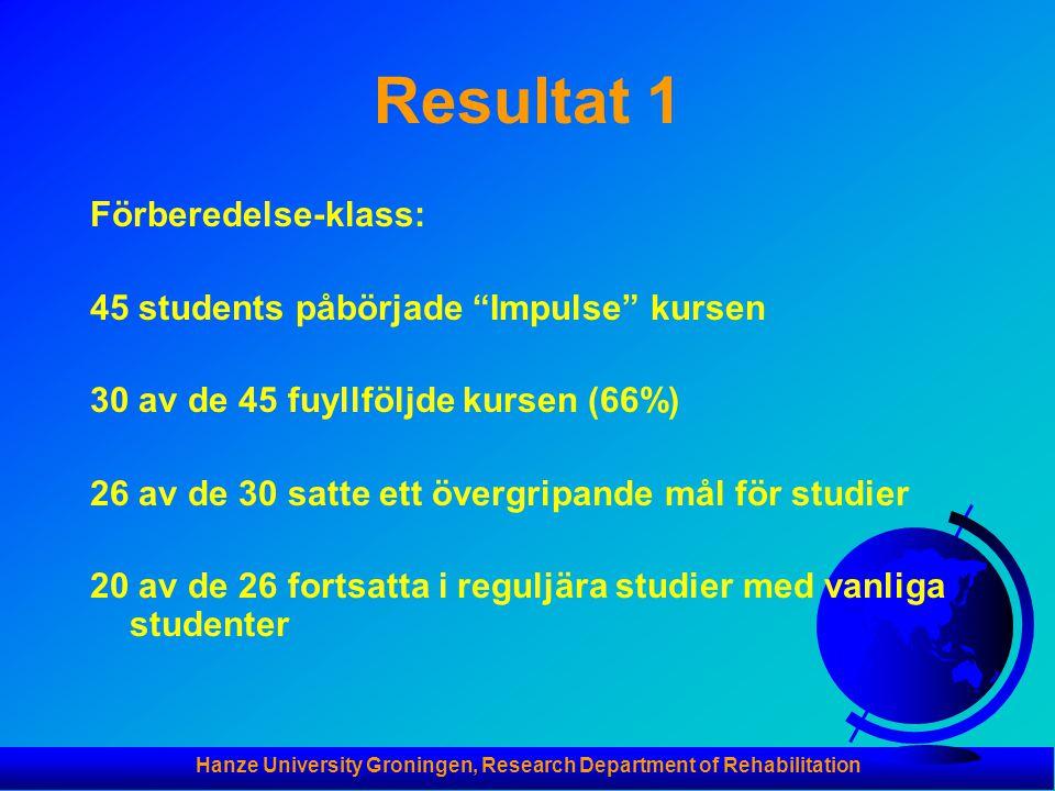 Hanze University Groningen, Research Department of Rehabilitation Resultat 1 Förberedelse-klass: 45 students påbörjade Impulse kursen 30 av de 45 fuyllföljde kursen (66%) 26 av de 30 satte ett övergripande mål för studier 20 av de 26 fortsatta i reguljära studier med vanliga studenter