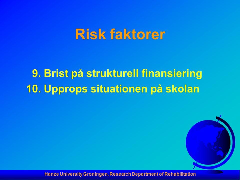 Hanze University Groningen, Research Department of Rehabilitation Risk faktorer 9.