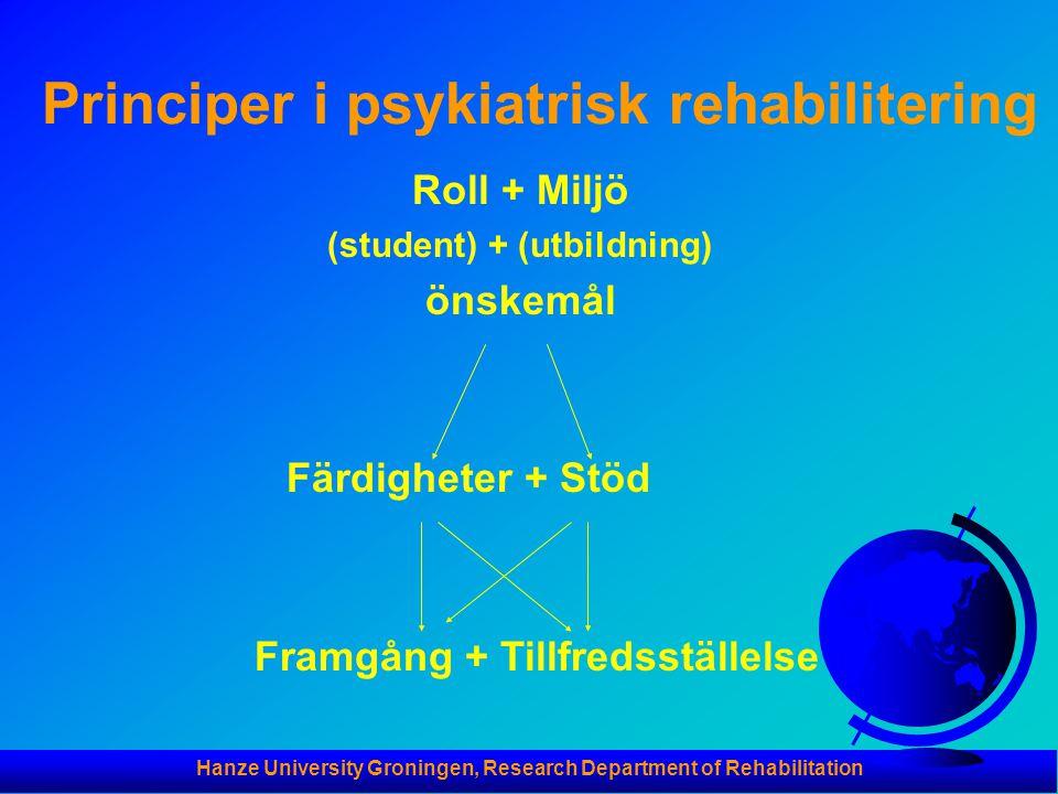 Hanze University Groningen, Research Department of Rehabilitation Principer i psykiatrisk rehabilitering Roll + Miljö (student) + (utbildning) önskemål Färdigheter + Stöd Framgång + Tillfredsställelse