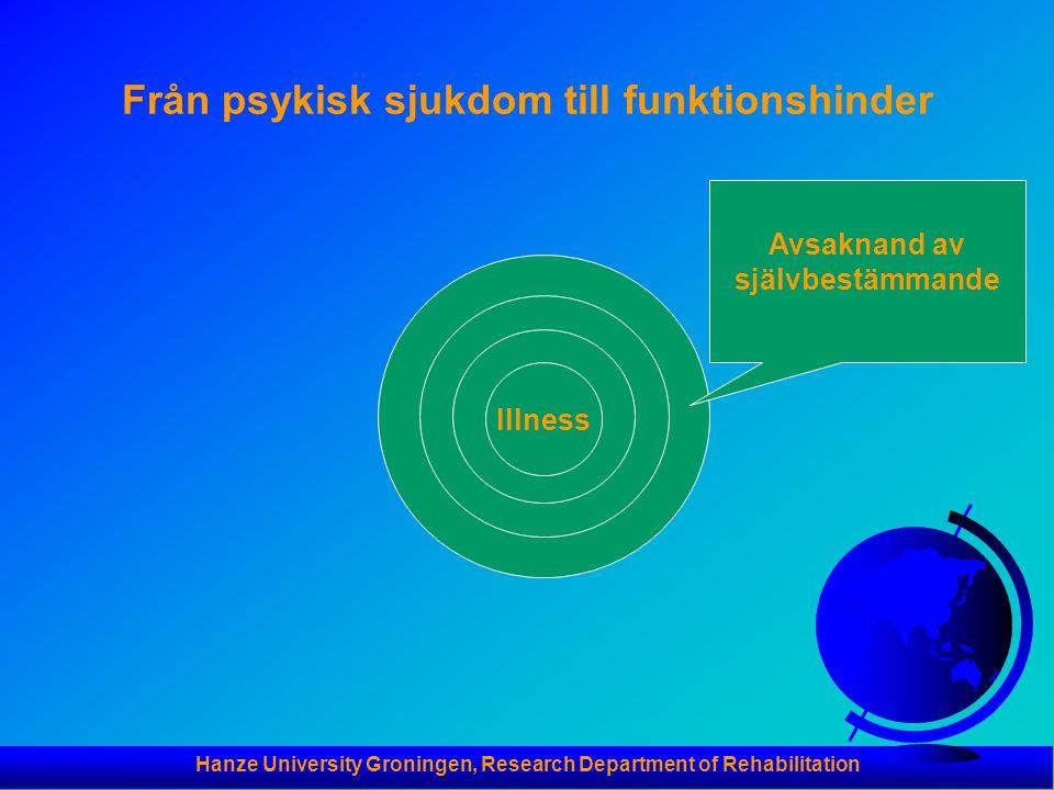 Hanze University Groningen, Research Department of Rehabilitation Från psykisk sjukdom till funktionshinder Illness Avsaknand av självbestämmande