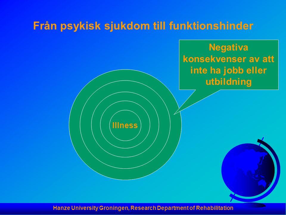 Hanze University Groningen, Research Department of Rehabilitation Från psykisk sjukdom till funktionshinder Illness Negativa konsekvenser av att inte ha jobb eller utbildning
