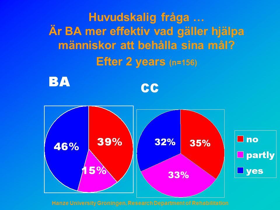 Hanze University Groningen, Research Department of Rehabilitation Huvudskalig fråga … Är BA mer effektiv vad gäller hjälpa människor att behålla sina mål.
