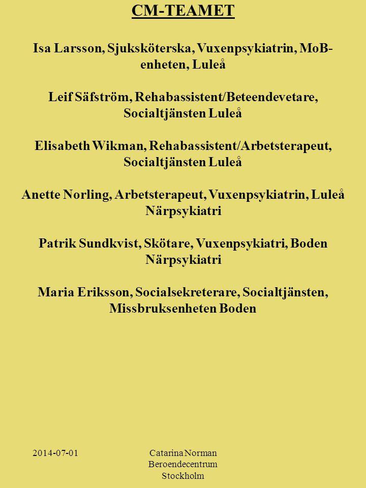 2014-07-01Catarina Norman Beroendecentrum Stockholm CM-TEAMET Isa Larsson, Sjuksköterska, Vuxenpsykiatrin, MoB- enheten, Luleå Leif Säfström, Rehabassistent/Beteendevetare, Socialtjänsten Luleå Elisabeth Wikman, Rehabassistent/Arbetsterapeut, Socialtjänsten Luleå Anette Norling, Arbetsterapeut, Vuxenpsykiatrin, Luleå Närpsykiatri Patrik Sundkvist, Skötare, Vuxenpsykiatri, Boden Närpsykiatri Maria Eriksson, Socialsekreterare, Socialtjänsten, Missbruksenheten Boden