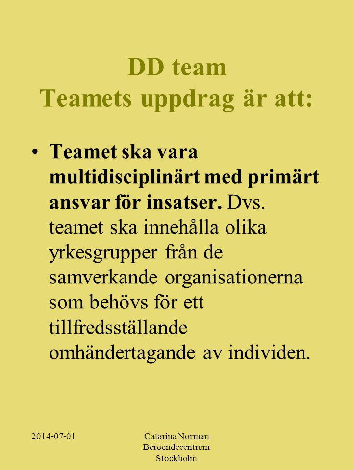 2014-07-01Catarina Norman Beroendecentrum Stockholm DD team Teamets uppdrag är att: •Teamet ska vara multidisciplinärt med primärt ansvar för insatser.