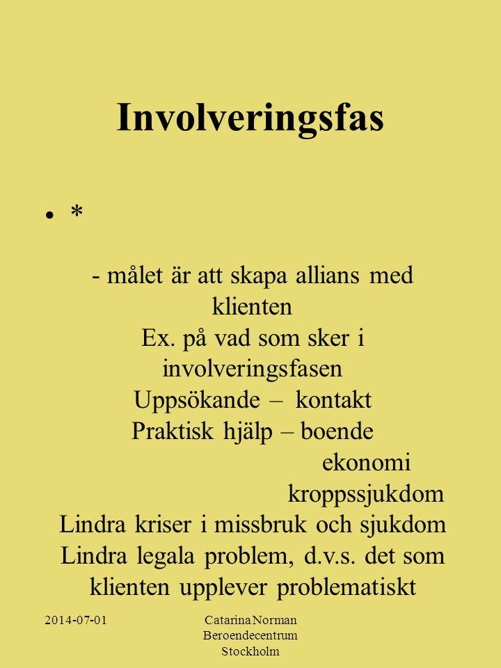 2014-07-01Catarina Norman Beroendecentrum Stockholm Involveringsfas •*•* - målet är att skapa allians med klienten Ex.