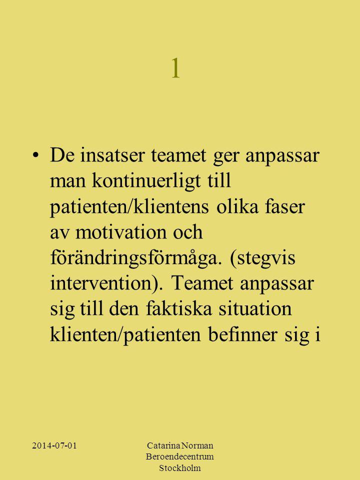 2014-07-01Catarina Norman Beroendecentrum Stockholm 1 •De insatser teamet ger anpassar man kontinuerligt till patienten/klientens olika faser av motivation och förändringsförmåga.