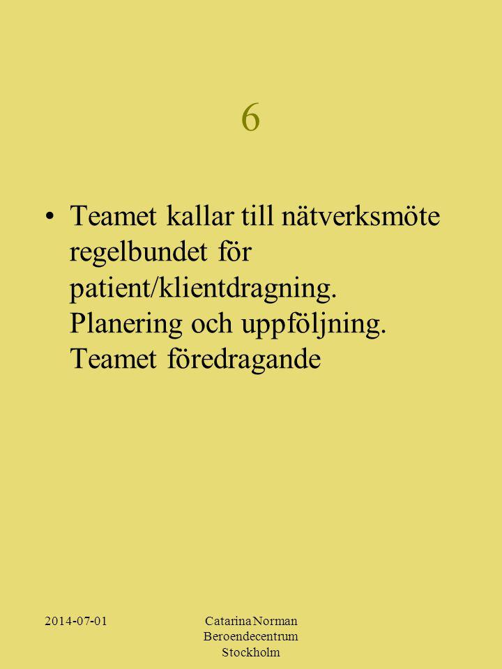 2014-07-01Catarina Norman Beroendecentrum Stockholm 6 •Teamet kallar till nätverksmöte regelbundet för patient/klientdragning.