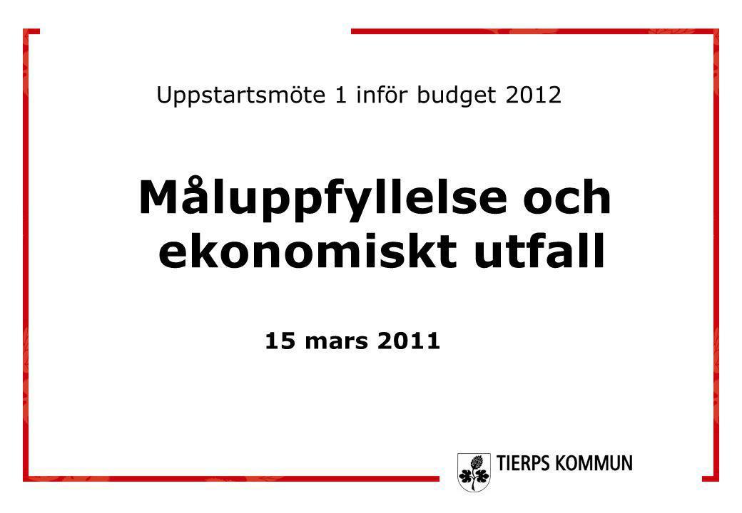 Måluppfyllelse och ekonomiskt utfall Uppstartsmöte 1 inför budget 2012 15 mars 2011