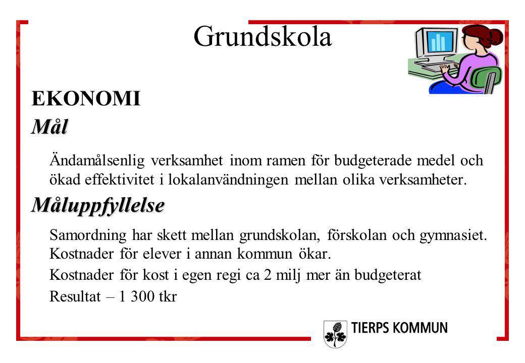 Grundskola EKONOMIMål Ändamålsenlig verksamhet inom ramen för budgeterade medel och ökad effektivitet i lokalanvändningen mellan olika verksamheter.Må