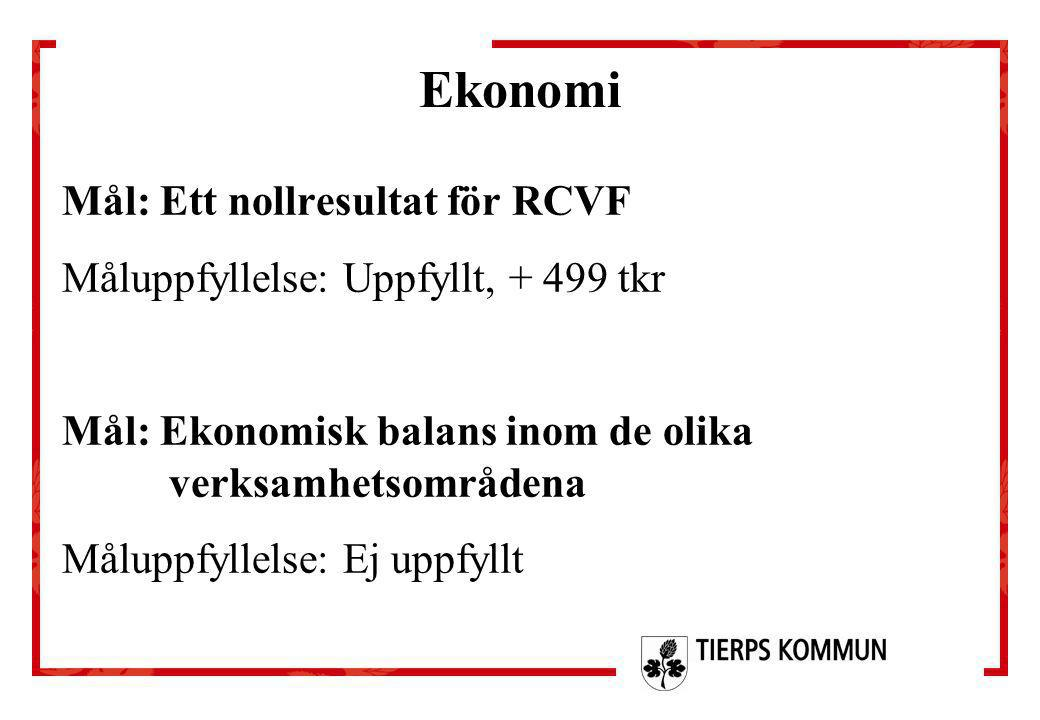 Ekonomi Mål: Ett nollresultat för RCVF Måluppfyllelse: Uppfyllt, + 499 tkr Mål: Ekonomisk balans inom de olika verksamhetsområdena Måluppfyllelse: Ej