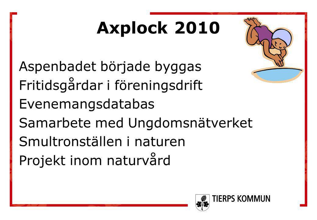 Axplock 2010 Aspenbadet började byggas Fritidsgårdar i föreningsdrift Evenemangsdatabas Samarbete med Ungdomsnätverket Smultronställen i naturen Proje