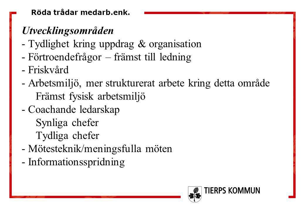 Röda trådar medarb.enk. Utvecklingsområden - Tydlighet kring uppdrag & organisation - Förtroendefrågor – främst till ledning - Friskvård - Arbetsmiljö
