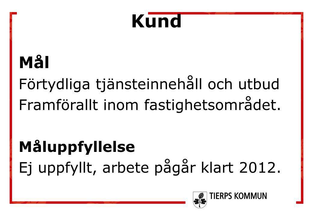 Kund Mål Förtydliga tjänsteinnehåll och utbud Framförallt inom fastighetsområdet. Måluppfyllelse Ej uppfyllt, arbete pågår klart 2012.