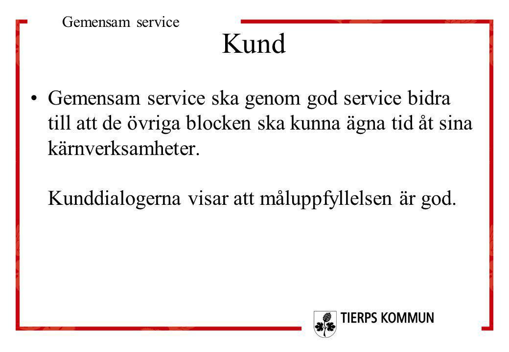 Kund •Gemensam service ska genom god service bidra till att de övriga blocken ska kunna ägna tid åt sina kärnverksamheter. Kunddialogerna visar att må