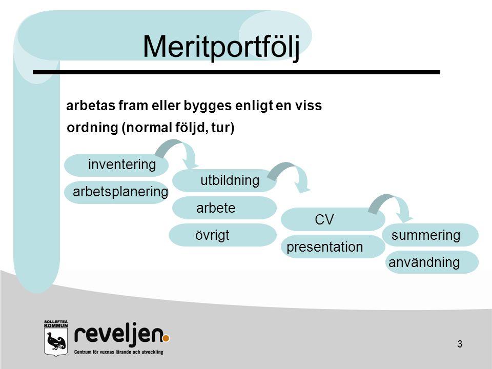 3 arbetas fram eller bygges enligt en viss ordning (normal följd, tur) Meritportfölj arbete övning CV presentation summering användning inventering ar