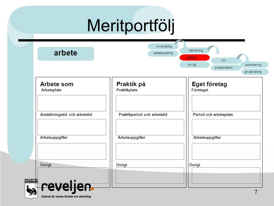 7 arbete Meritportfölj Arbete som Praktik på Eget företag Arbetsplats Praktikplats Företaget Anställningstid och arbetstid Praktikperiod och arbetstid