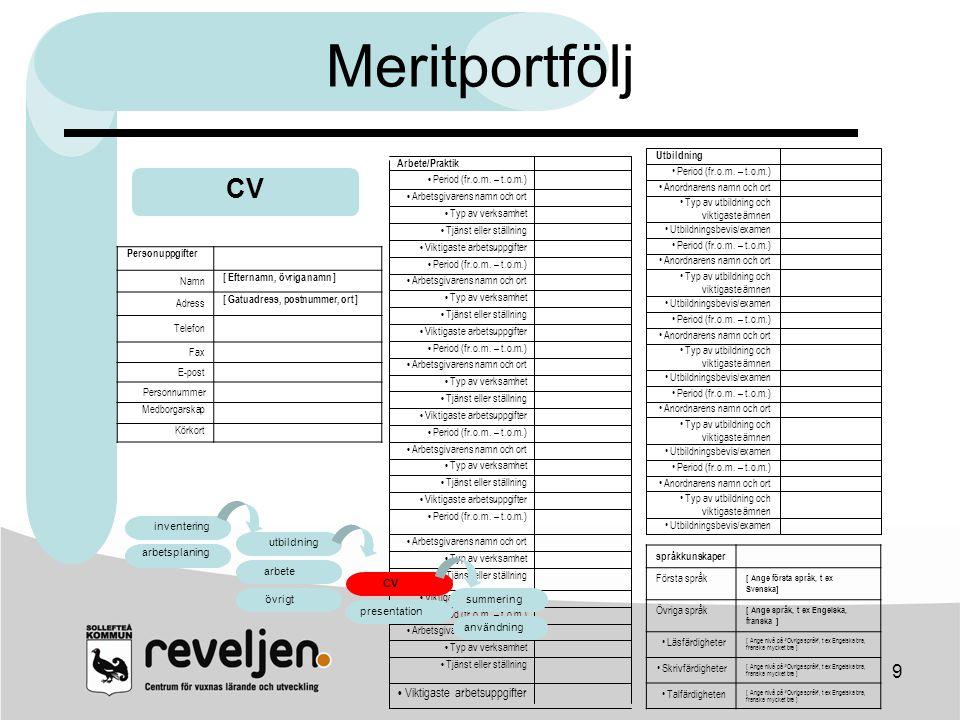 9 Meritportfölj Personuppgifter Namn [ Efternamn, övriga namn ] Adress [ Gatuadress, postnummer, ort ] Telefon Fax E-post Personnummer Medborgarskap Körkort • Viktigaste arbetsuppgifter • Tjänst eller ställning • Typ av verksamhet • Arbetsgivarens namn och ort • Period (fr.o.m.
