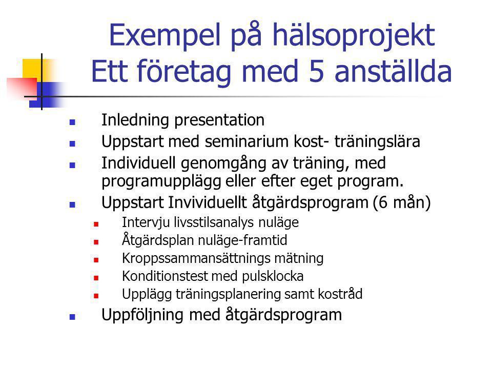Exempel på hälsoprojekt Ett företag med 5 anställda  Inledning presentation  Uppstart med seminarium kost- träningslära  Individuell genomgång av träning, med programupplägg eller efter eget program.