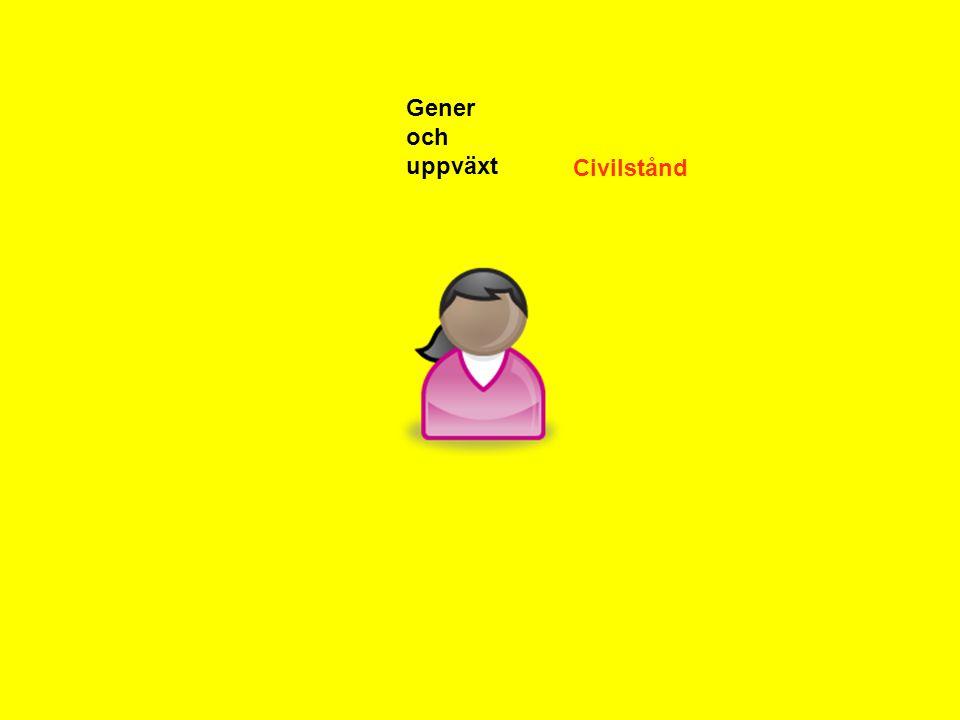 Civilstånd