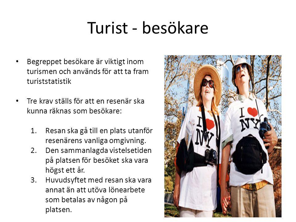 Turist - besökare • Begreppet besökare är viktigt inom turismen och används för att ta fram turiststatistik • Tre krav ställs för att en resenär ska kunna räknas som besökare: 1.Resan ska gå till en plats utanför resenärens vanliga omgivning.