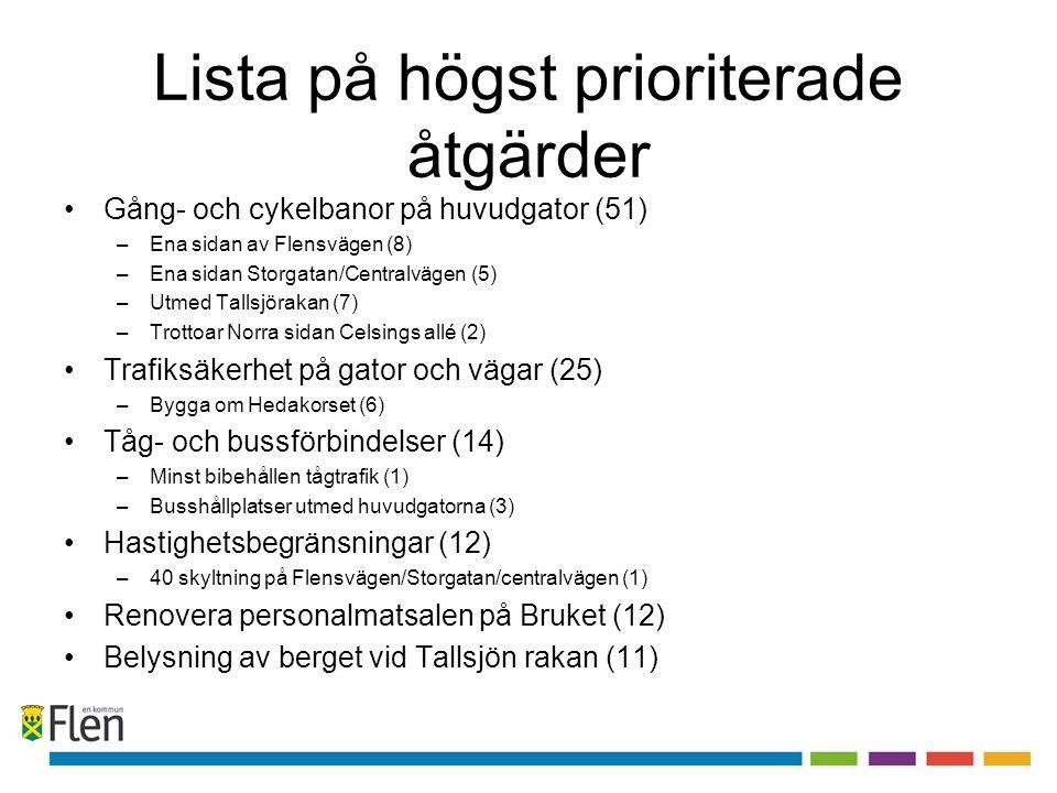 Lista på högst prioriterade åtgärder •Gång- och cykelbanor på huvudgator (51) –Ena sidan av Flensvägen (8) –Ena sidan Storgatan/Centralvägen (5) –Utme