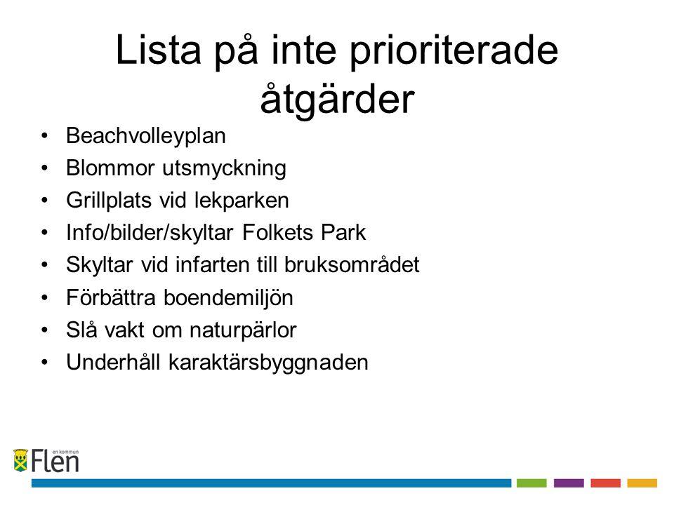 Lista på inte prioriterade åtgärder •Beachvolleyplan •Blommor utsmyckning •Grillplats vid lekparken •Info/bilder/skyltar Folkets Park •Skyltar vid inf