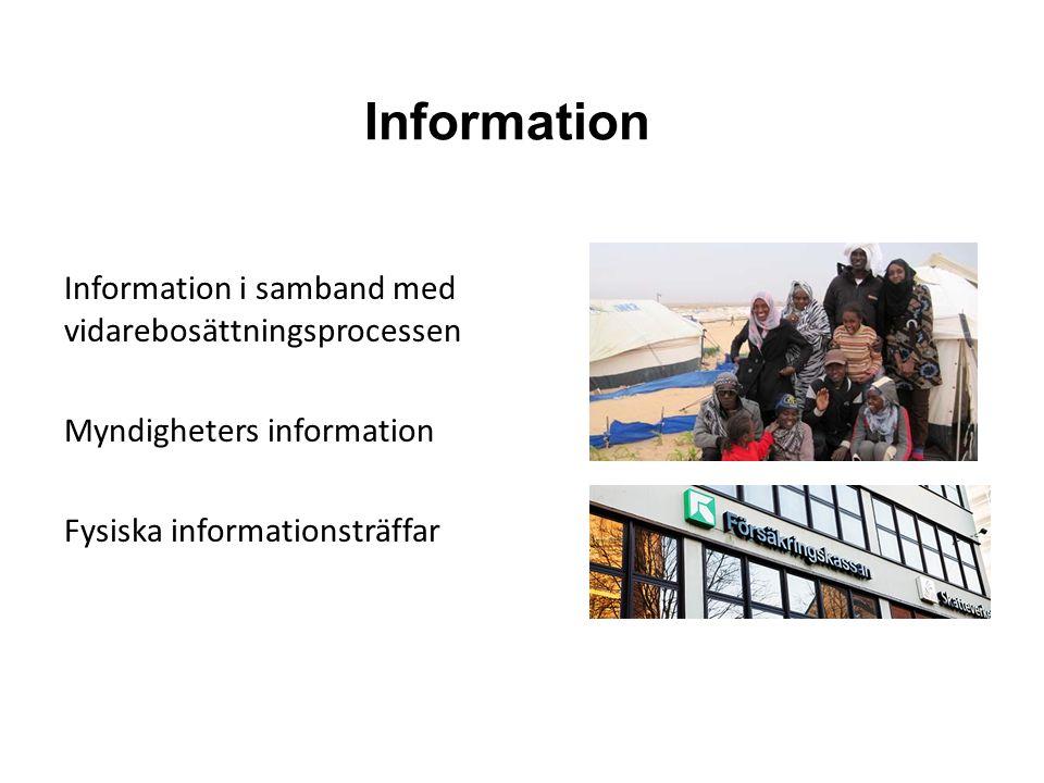 Den första tiden i kommunen Socialt stöd och praktisk hjälp första tiden Bostadsinformation Information och stöd från landsmän