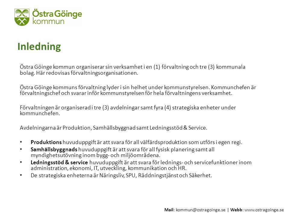 Mail: kommun@ostragoinge.se | Webb: www.ostragoinge.se Beslutsnivåer KommunstyrelsenKommunchefAvdelningschef Verksamhetschef (endast inom produktion) EnhetschefAnsvarigSamordnareArbetsledare