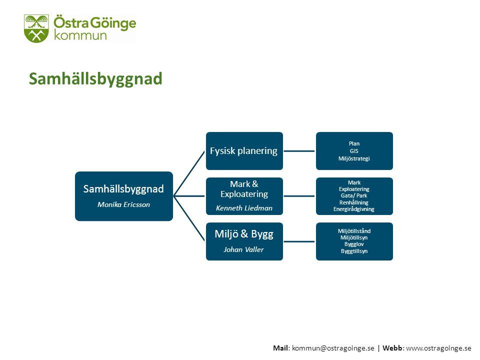 Mail: kommun@ostragoinge.se | Webb: www.ostragoinge.se Samhällsbyggnad Monika Ericsson Fysisk planering Plan GIS Miljöstrategi Mark & Exploatering Ken