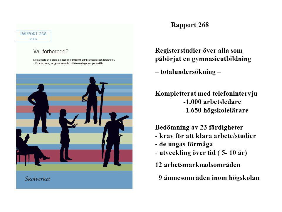 Rapport 268 Registerstudier över alla som påbörjat en gymnasieutbildning – totalundersökning – Kompletterat med telefonintervju -1.000 arbetsledare -1.650 högskolelärare Bedömning av 23 färdigheter - krav för att klara arbete/studier - de ungas förmåga - utveckling över tid ( 5- 10 år) 12 arbetsmarknadsområden 9 ämnesområden inom högskolan