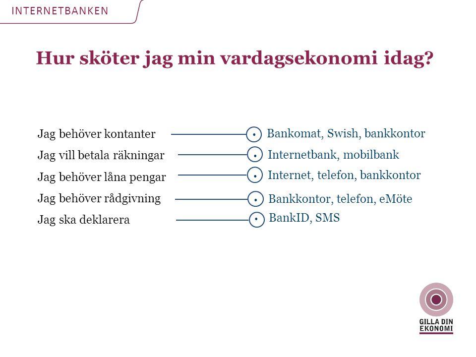 Är det säkert att använda internetbanken.INTERNETBANKEN Absolut.