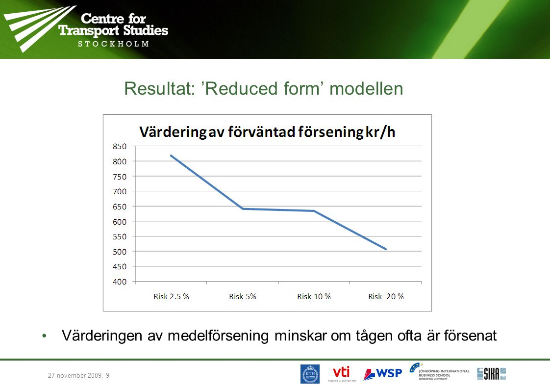 27 november 2009, 9 Resultat: 'Reduced form' modellen • Värderingen av medelförsening minskar om tågen ofta är försenat