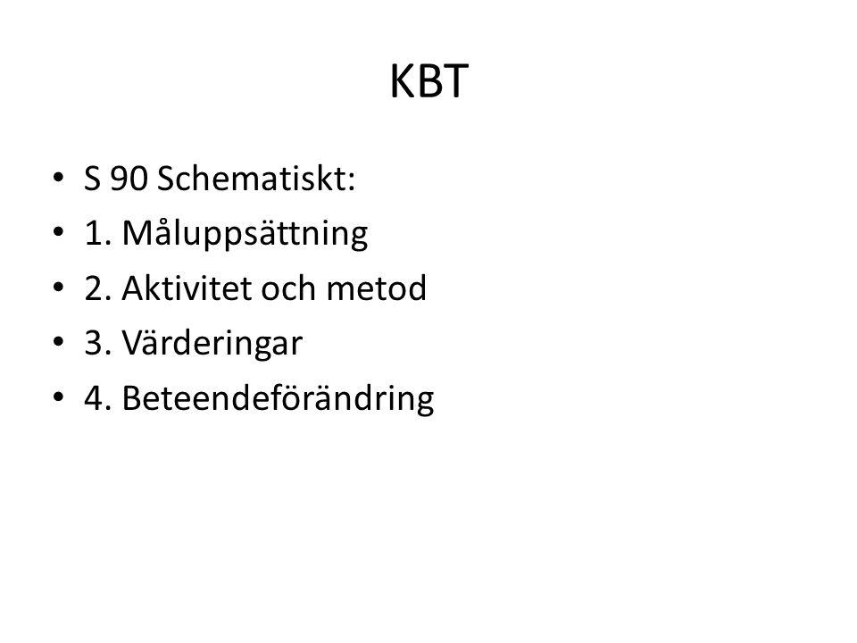 KBT • S 90 Schematiskt: • 1.Måluppsättning • 2. Aktivitet och metod • 3.