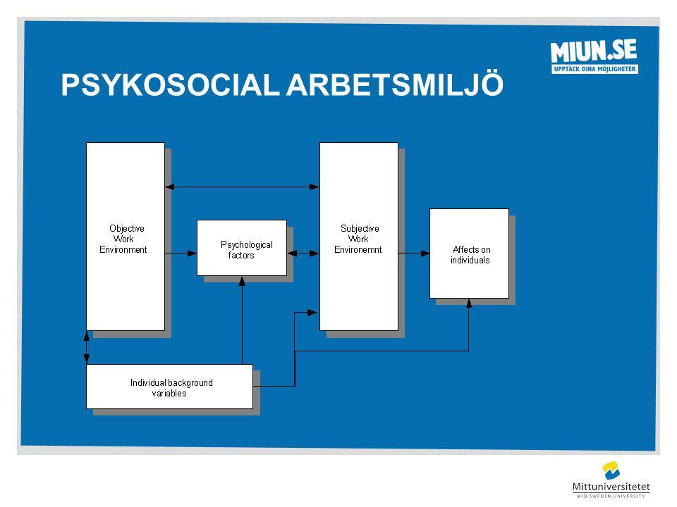 SOCIALA MEDIER •Internetforum •Sociala nätverkstjänster •Bloggar •vloggar •Wikier •Podradio •Artikelkommentarer