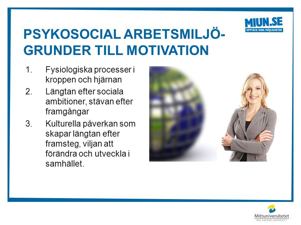 PSYKOSOCIAL ARBETSMILJÖ- GRUNDER TILL MOTIVATION 1.Fysiologiska processer i kroppen och hjärnan 2.Längtan efter sociala ambitioner, stävan efter framg