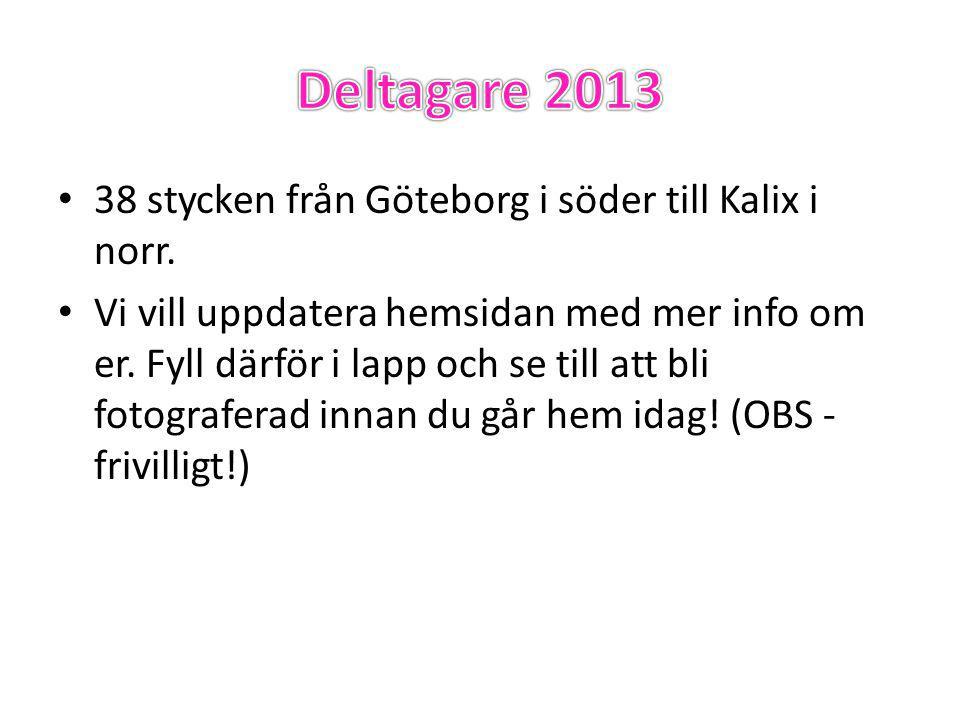 • 38 stycken från Göteborg i söder till Kalix i norr.